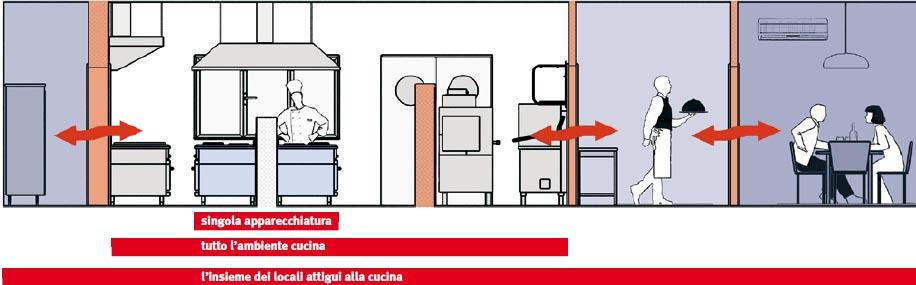 Guida pratica alla corretta gestione dell\'aria nei locali di ...
